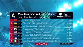 M4 Sport hu TV online stream, élő közvetítés